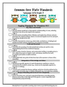 3rd Grade LA & Math Common Core Checklist Bundle (Owls)