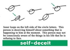 Trait : Self-deceit