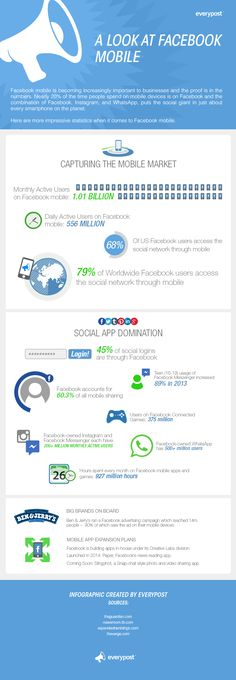 A Look at Facebook Mobile - #SocialMedia #Facebook #FB #Infographic
