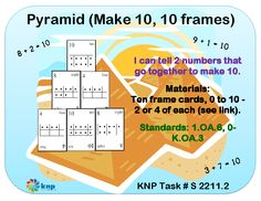 """""""Pyramid (Make 10, 10 frames)"""" - Tell 2 numbers that go together to make 10. Supports learning Common Core Standards: 1.OA.6, 0-K.OA.3 [KNP Task # S 2211.2]"""