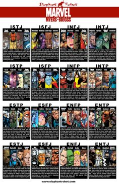 Elephant Robot: Marvel Myers-Briggs® I would be Black Widow! Never mind, I'd be more Wolverine/Hawkeye.