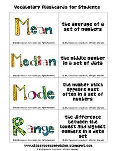 Mean, Median, Mode, and Range.