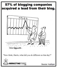 Blogging Humor