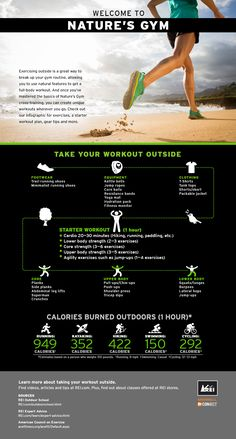 Take your workout outside with @Rei Wang  Nature's Gym workout. #infographic