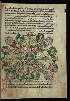 Illuminated Manuscript, Conrad of Hirsau's Speculum Virginum, Mystic Form of Paradise, Walters Art Museum Ms. W.72, fol. 12r