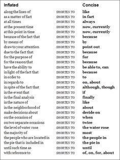 How to Deflate those Inflated Phrases - Writers Write