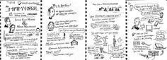 Beautiful sketchnotes from our Chicago event (drawn by Dave's Ink Illustration & Design)