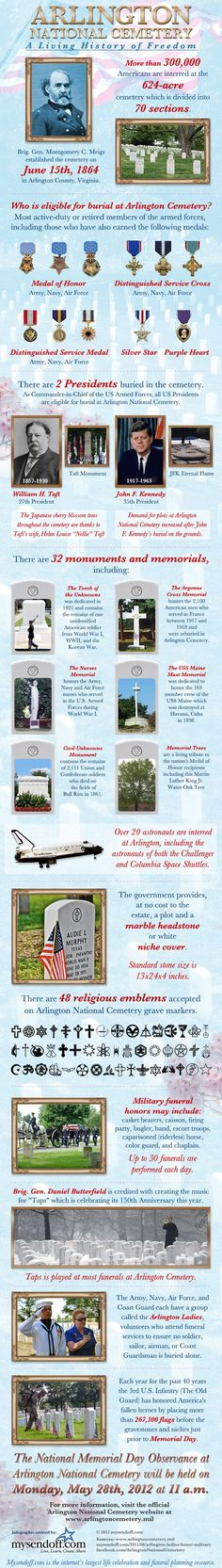 In honor of Memorial Day - Arlington Infographic