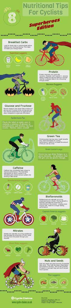 Nutrition Tips http://bike2power.com