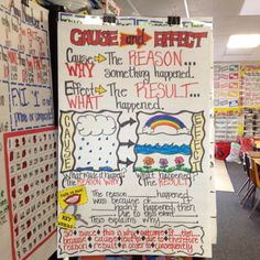 Cause/Effect Anchor Chart with Sentence Starters and Key Words  (Used to focus on identifying multiple causes and/or effects).