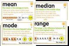 Mean Median Mode Range Resources