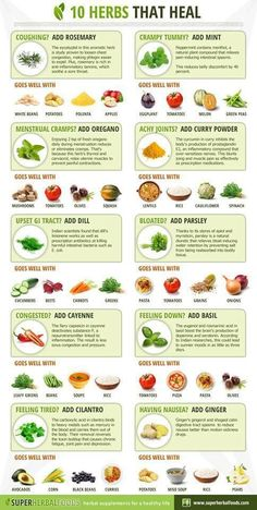 Herb Superfoods!