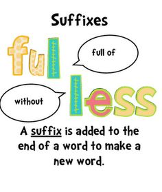 Word Study:  Suffix Posters