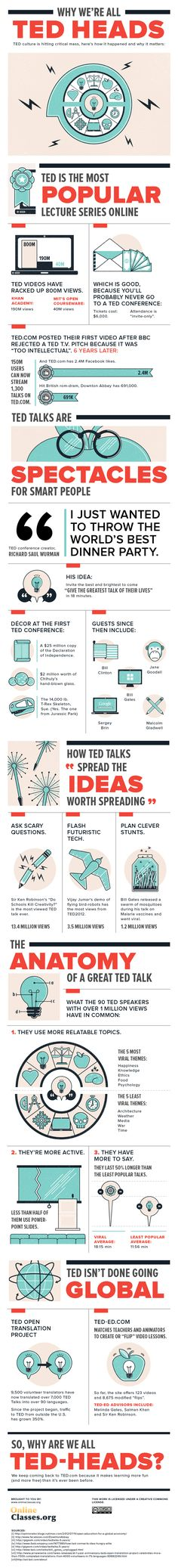 AMAZING SECRETS ABOUT TED TALKS