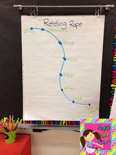 Five For Friday! Retelling Rope Anchor Chart