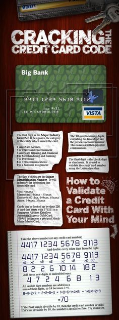 The meaning of your credit card number