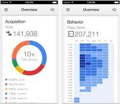 Ya disponible app de Google Analytics para iOS  http://techblogeek.com/ya-disponible-app-de-google-analytics-para-ios/