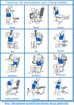 Sports on pinterest 76 pins - Exercice banc de musculation domyos hg 60 ...