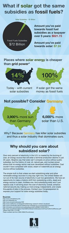 Did Solar Energy Sleep With The Government's Wife? ORIGINAL: By Dave at 1bog.org. Found on BestOfTheBlogs.com by Ted McLaughlin .