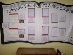 bulletin idea, classroom stuff, laread idea, school teacher, year, preschool bulletin boards, educ, elementari bulletin, board idea