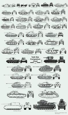 Tank size comparison chart