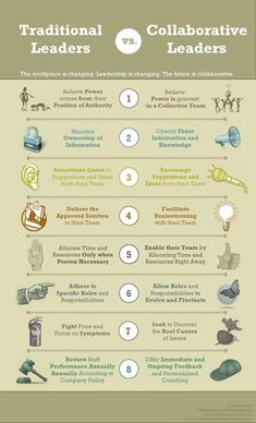 Eight Key Indicators for Collaborative Leaders #INFOGRAPHIC