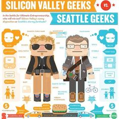 Silicon Valley Geeks vs Seattle Geeks