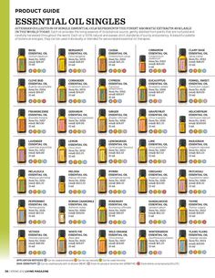 doTERRA products (just a few of them!)
