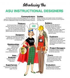 What do Instructional Designers do? A lot!