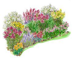 Heat-Loving Garden