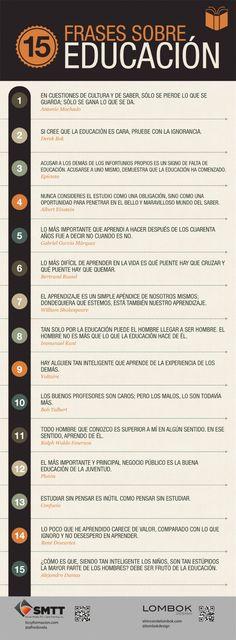 15 frases sobre educación para pensar #infografia #infographic #citas « Infografías en castellano