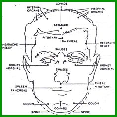 Effects Of Indian Head Massage On The Facial Area