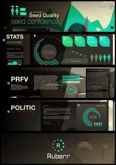 Ruberr / UI  Website & Data Visual by Martín Liveratore, via Behance