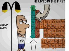 Ionic & Covalent Bonding - Animation FREE