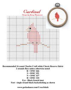 Cardinal chart