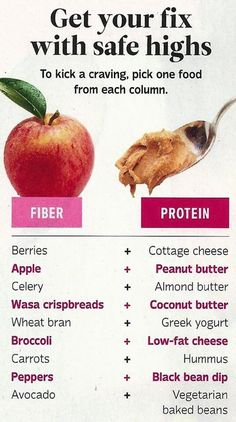 Fibre + protein snack combos