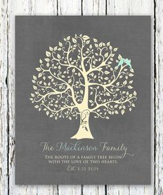 Hey, I found this really awesome Etsy listing at https://www.etsy.com/listing/176337760/wedding-gift-for-couples-gift-for-her