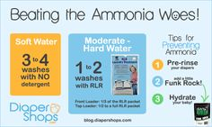 Understanding Ammonia and Cloth Diapers
