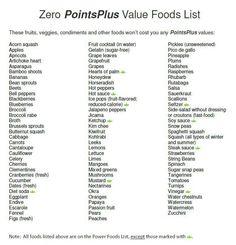 List of Weight Watchers Zero Points Plus