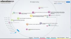 Brainstorm w/ this visually engaging site. mindmap tool
