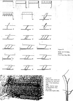 Seams and stitch types from findings at Hedeby (illustration from Inga Hägg)