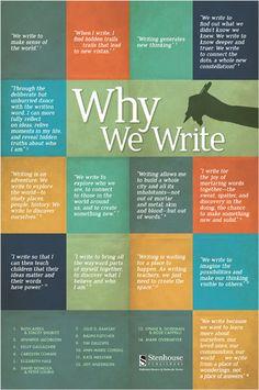 journal prompts, english teaching, english education, mini lesson, inspiring words