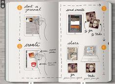 Digital sketch book