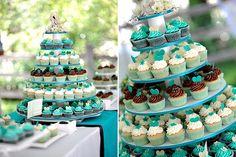Cute display madison birthday, parti idea, event plan
