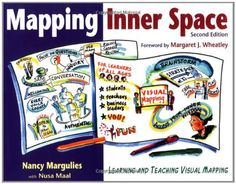 Mapping Inner Space: