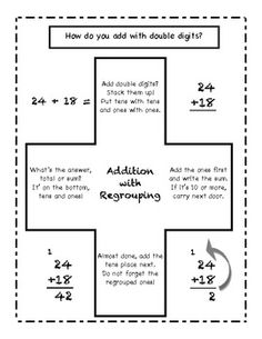 A mini chart for teaching Double Digit Addition .  Student writing paper for explaining the process.  A dominoes double digit addition center activ...