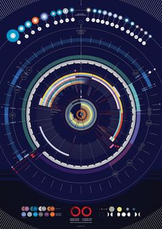 Timeline of the universe, very impressive data visualisation