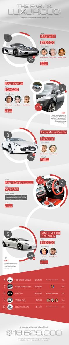 The #fast & #luxurious #cars
