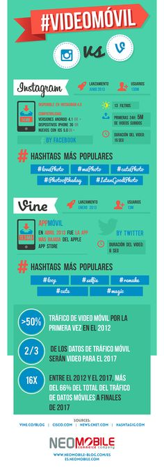 Infografía Muestra la Diferencia entre Instagram y Vine