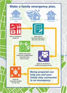 Make a Family Emergency Plan (Infographic)